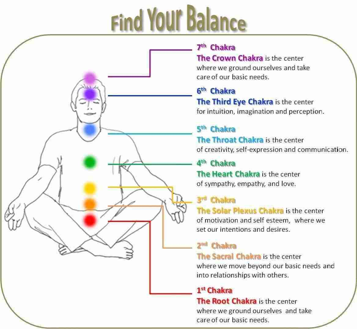 how to clear chakras with tingshaws