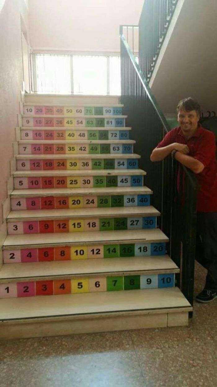 Aprender fácilmente las tablas de multiplicar