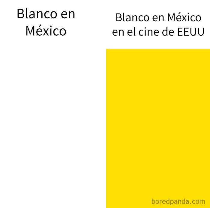 1561472444 91 alguien se dio cuenta de que mexico siempre tiene el mismo aspecto en las peliculas de eeuu e hizo un meme al respecto que se volvio viral - Alguien se dió cuenta de que México siempre tiene el mismo aspecto en las películas de EEUU, e hizo un meme al respecto que se volvió viral