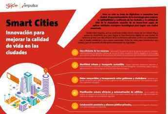 725 smarts cities innovacion para mejorar la calidad de vida en las ciudades - Smarts cities: innovación para mejorar la calidad de vida en las ciudades