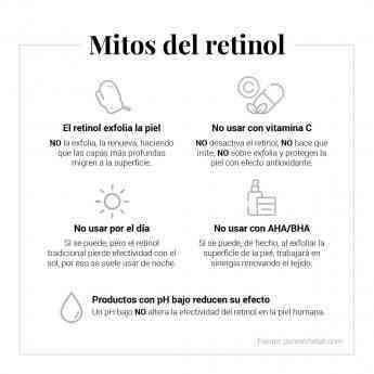 926 miedos al retinol y que en realidad son mitos segun expertos como raquel gonzalez - Miedos al retinol y que en realidad son mitos, según expertos como Raquel González