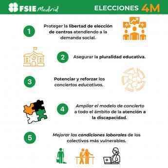 828 fsie madrid reivindica el papel de la educacion y la atencion a la discapacidad en plena campana electoral - FSIE Madrid reivindica el papel de la educación y la atención a la discapacidad en plena campaña electoral