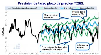 105 aleasoft mas alla de titulares alarmantes existe una coherencia en los precios de los mercados electricos - AleaSoft: Más allá de titulares alarmantes, existe una coherencia en los precios de los mercados eléctricos