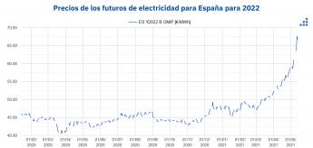 201 aleasoft un mensaje de optimismo frente a la situacion actual en los mercados de energia - AleaSoft: Un mensaje de optimismo frente a la situación actual en los mercados de energía