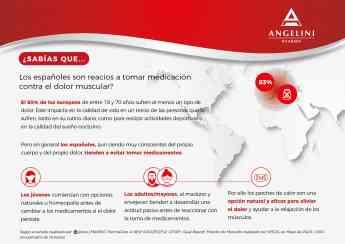 551 los espanoles reacios a tomar medicacion contra el dolor - Los españoles, reacios a tomar medicación contra el dolor