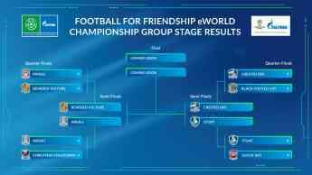 828 el campeonato del mundo en linea football for friendship jugadores de mas de 200 paises compiten en equipos mixtos - El campeonato del mundo en línea Football for Friendship: Jugadores de más de 200 países compiten en equipos mixtos