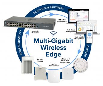 956 cambium networks lanza el programa de socios de proveedores de servicios gestionados - Cambium Networks lanza el programa de socios de proveedores de servicios gestionados