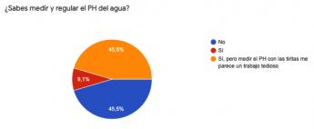 179 tres de cada seis espanoles desconocen como tratar el agua de su piscina segun el estudio de flipr - Tres de cada seis españoles desconocen como tratar el agua de su piscina, según el estudio de Flipr